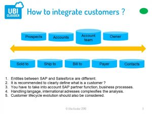 SAP Salesforce MDM for Customers -