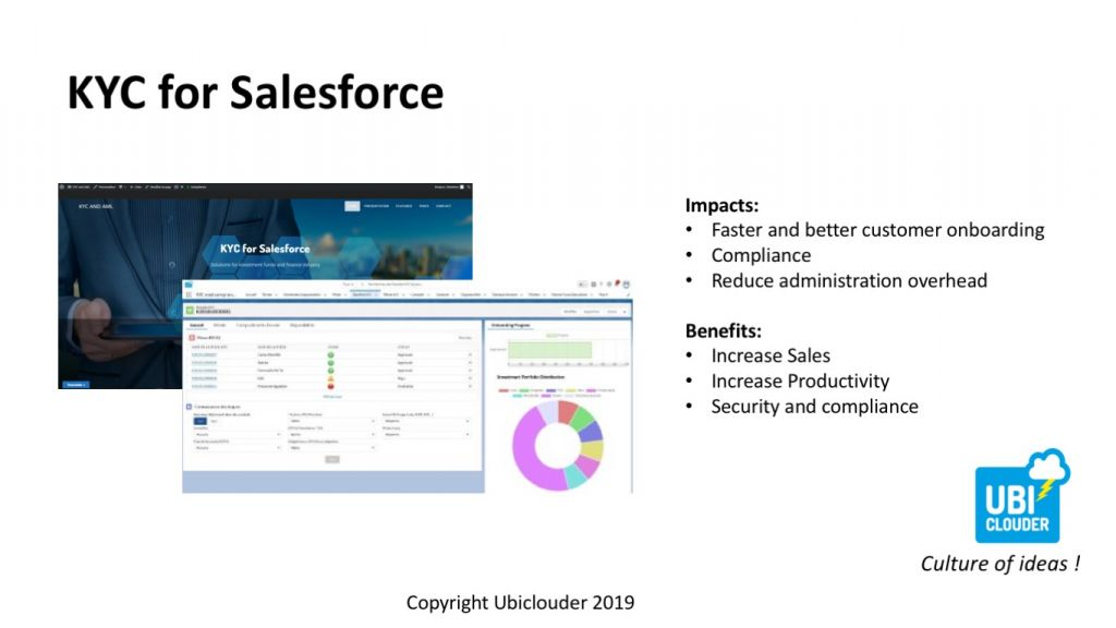 KYC/AML customer onboarding on Salesforce CRM
