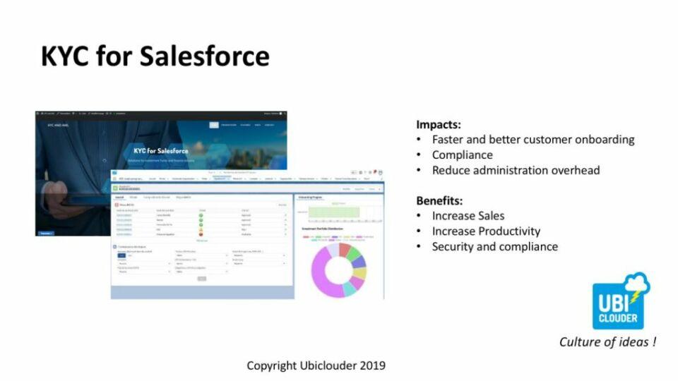 KYC/AML customer onboarding on Salesforce CRM