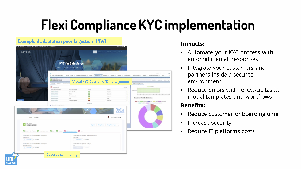 Salesforce CRM KYC customer onboarding