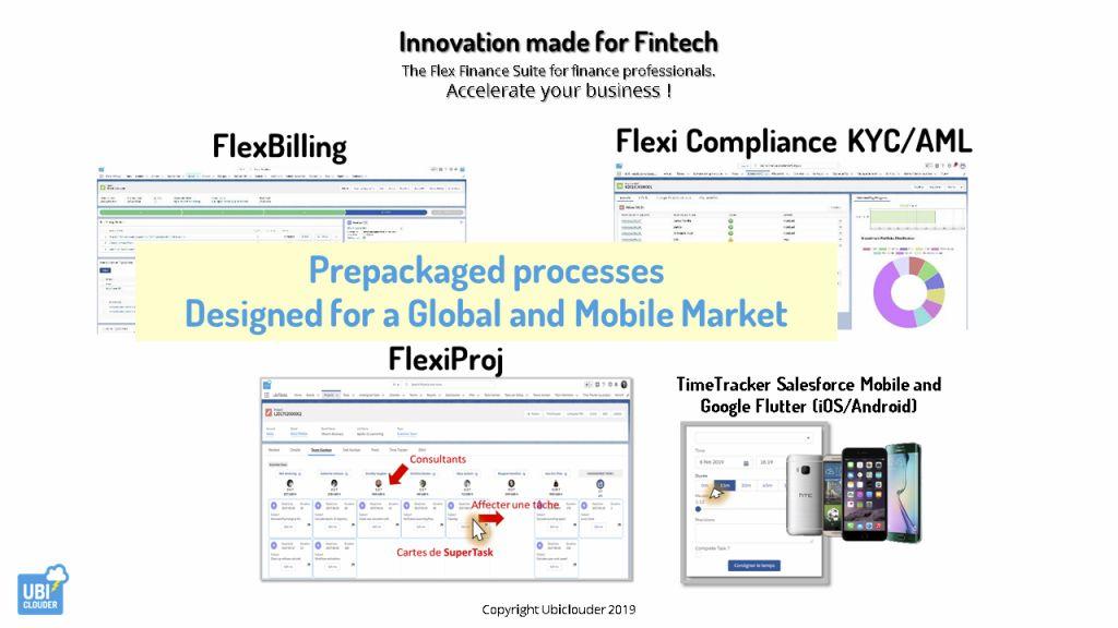 Flexiproj une suite Professionnal Service Automation Complète